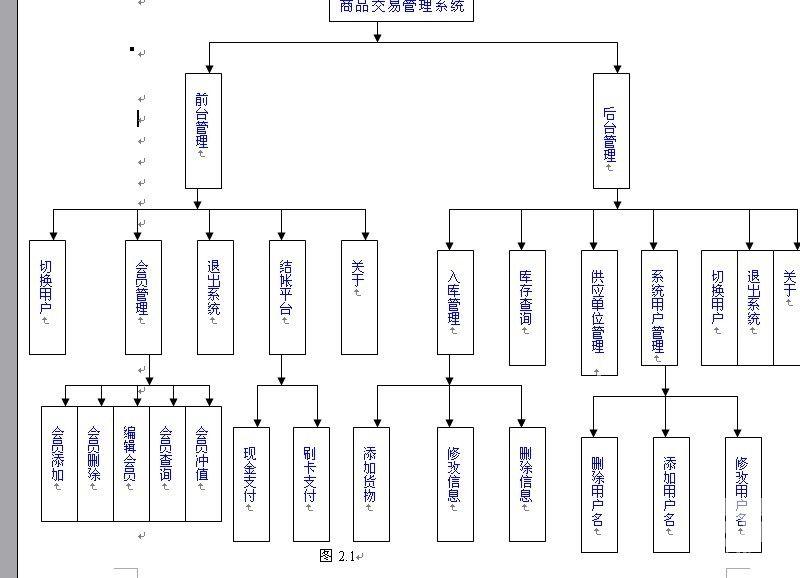 vb商品交易系统 - vb毕业设计论文 - 熊猫毕业设计