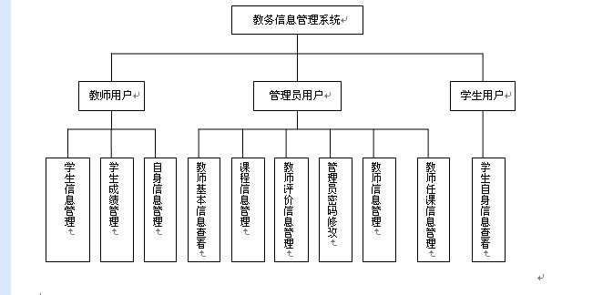 php教务信息管理
